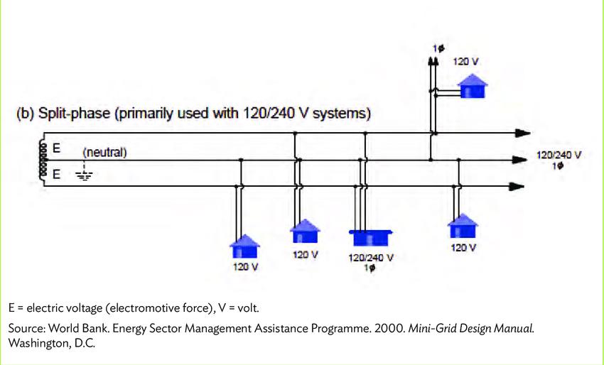220 single phase transformer wiring diagram