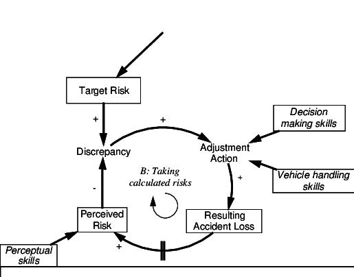 sawtooth diagram examples
