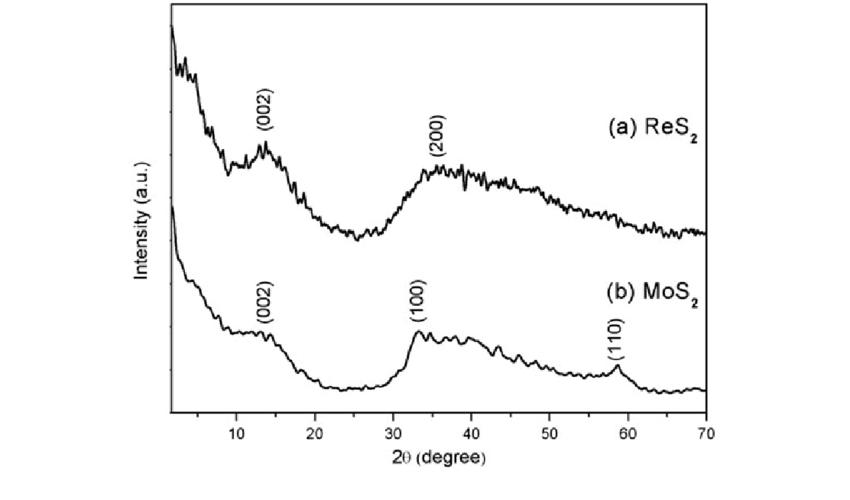 diagram of rhenium