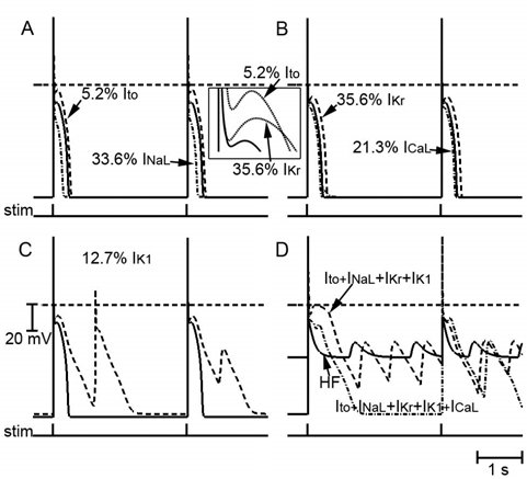 Dot Diagram Of Hf Wiring Schematic Diagram