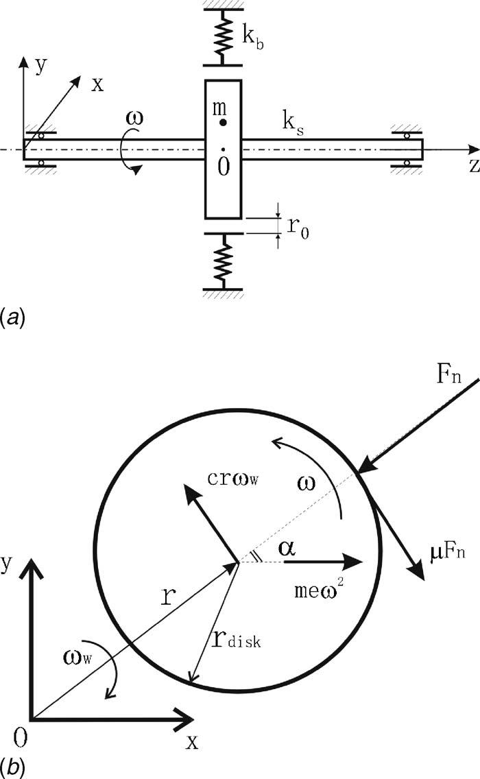 pole stator wiring diagram get free image about wiring diagram
