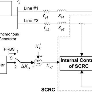ripple control wiring diagram
