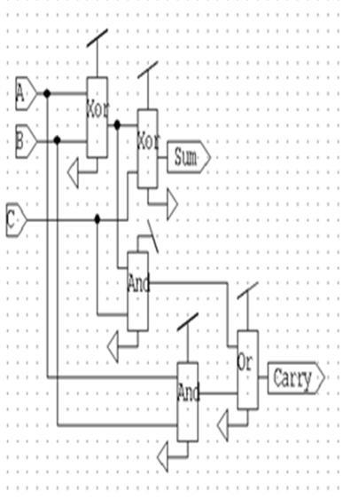 1 Transistor-level schematic of conventional CMOS 28-T one-bit