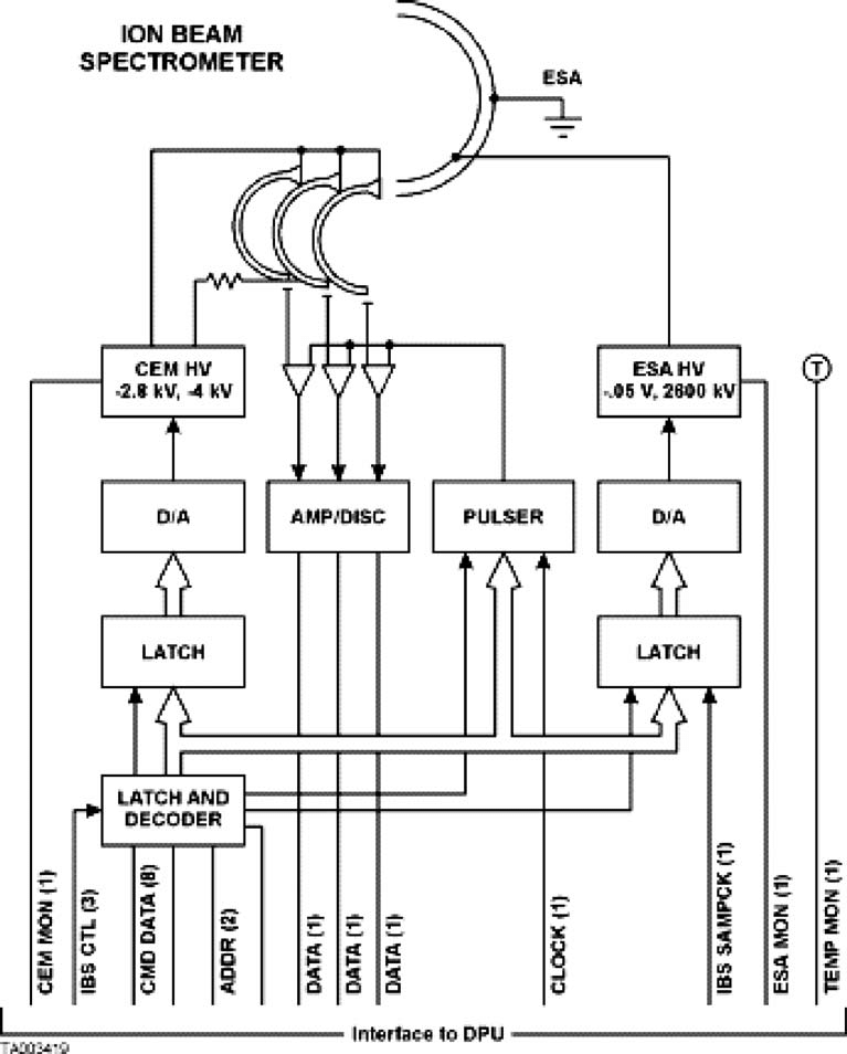 difference between electrical schematics and wiring diagram