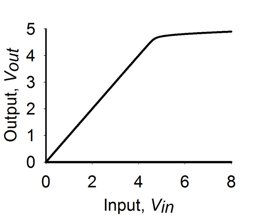 CMOS-memristor dendrite threshold logic cell Equivalent circuit of
