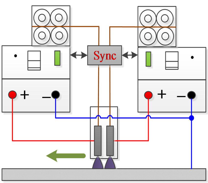 Schematic figure of double-wire metal inert-gas (MIG) arc welding