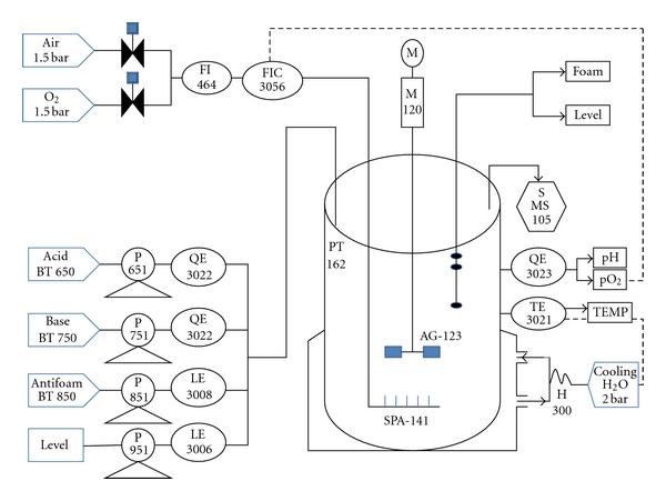 piping diagram symbols autocad