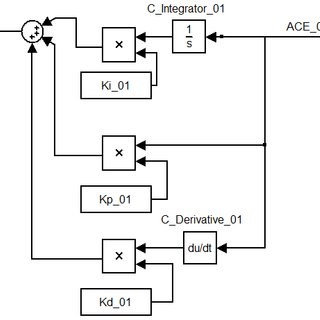 pid block diagram matlab