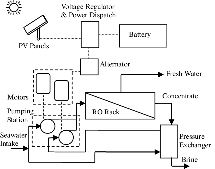 photovoltaic wiring diagram