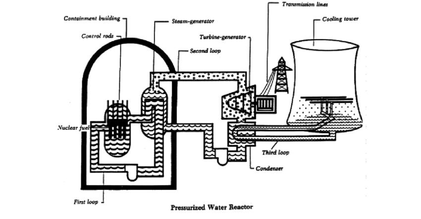 schematic diagram physics