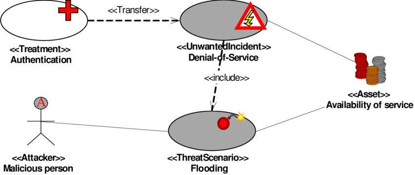 uml diagram icons