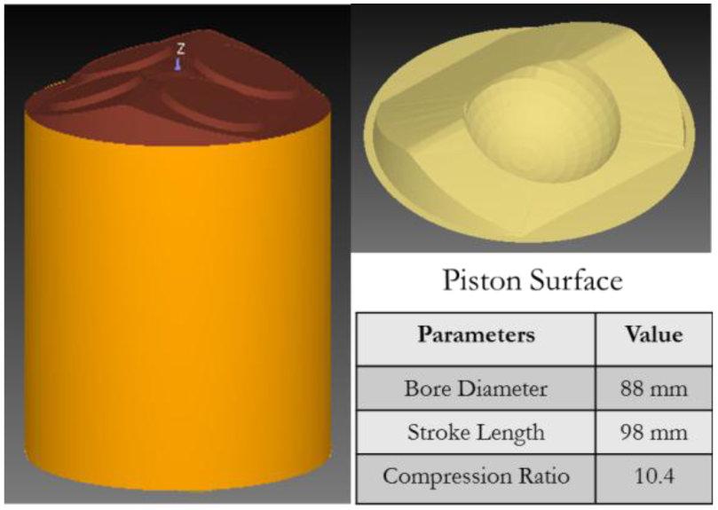 CAD model engine simulation geometry Download Scientific Diagram