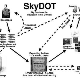 scada system wiring diagram description