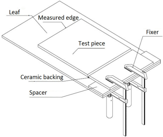 Schematic layout of the welding setup Download Scientific Diagram