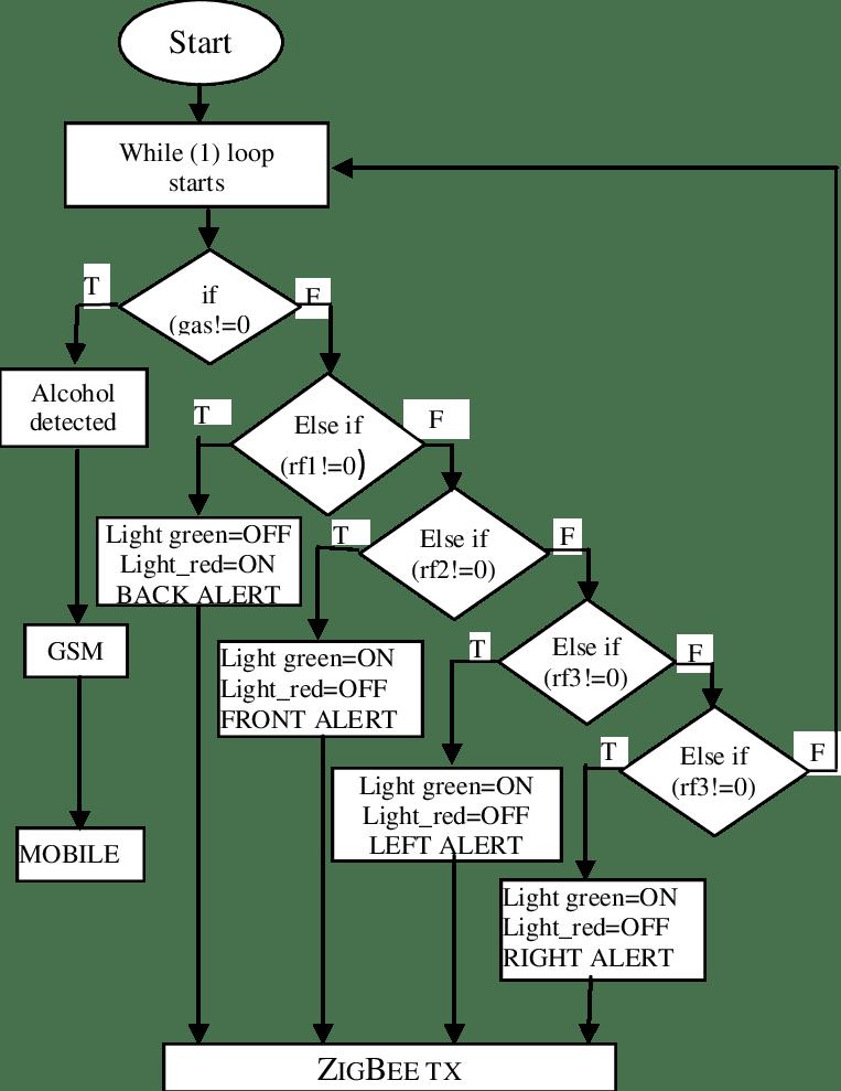 rj45 patch wiring diagram