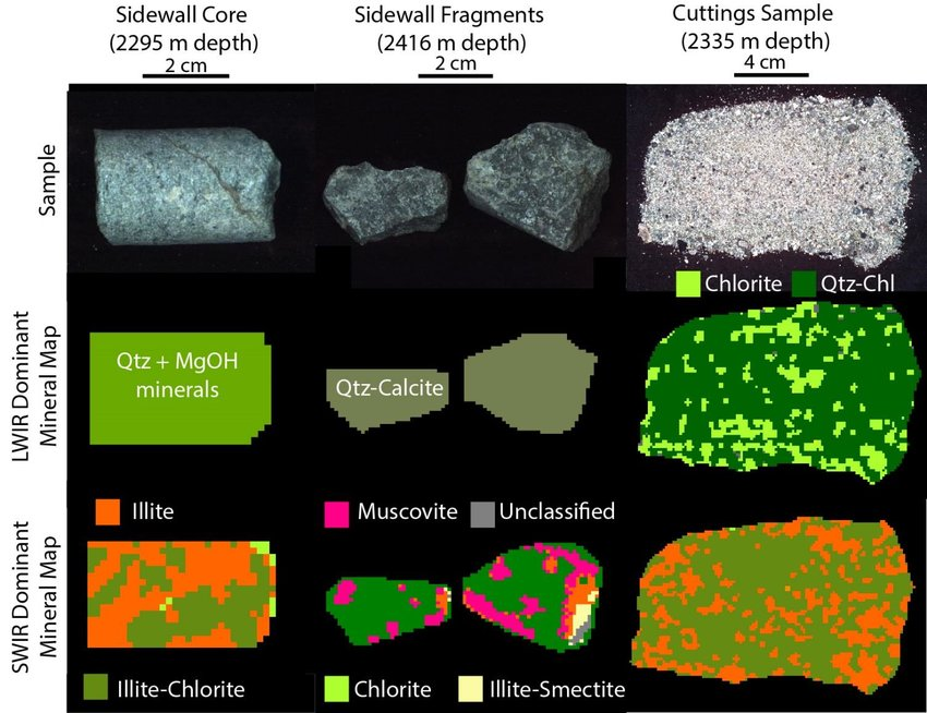 Examples of sample types and corresponding dominant mineral maps
