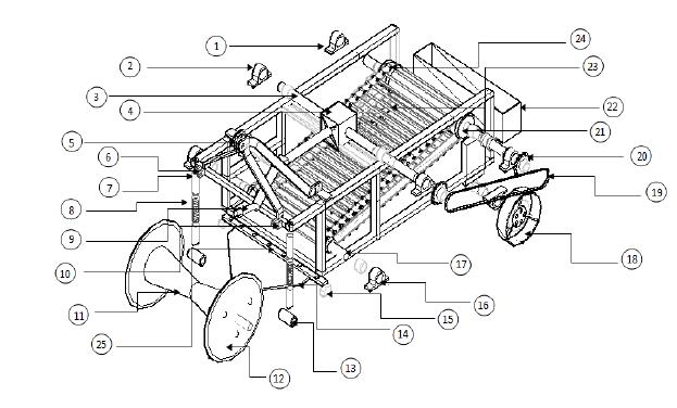 aeroplane wiring diagram