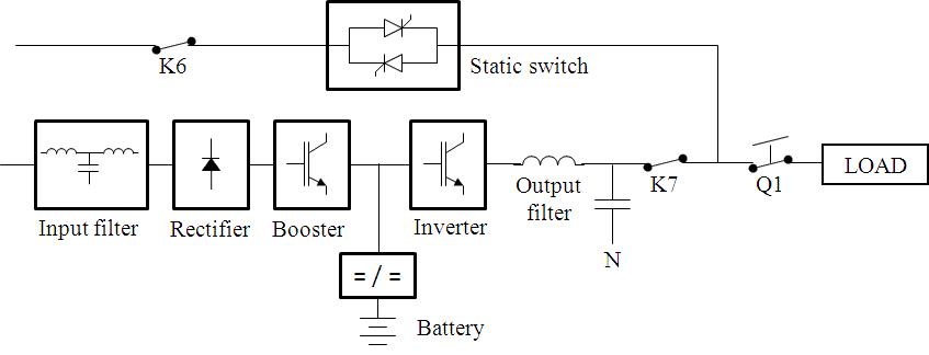 figure 2 schematic diagram of a transformer