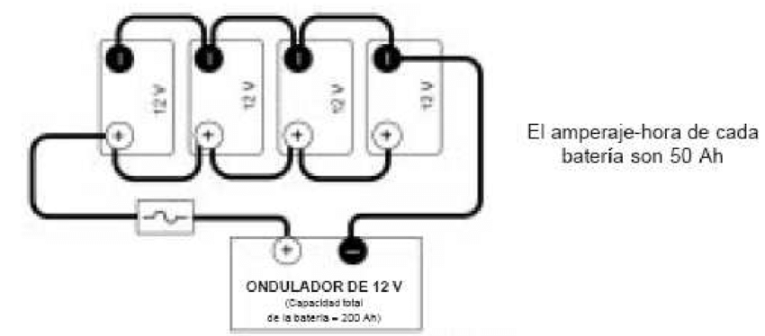 to 30 diagrama de cableado