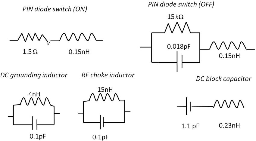 3 Equivalent circuit models of the lumped components and PIN diode