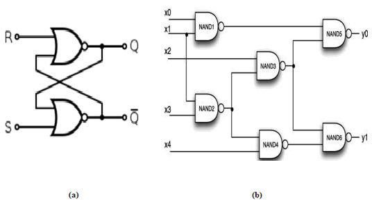 a) SR latch using NOR gates (b) C17 benchmark circuit using NAND