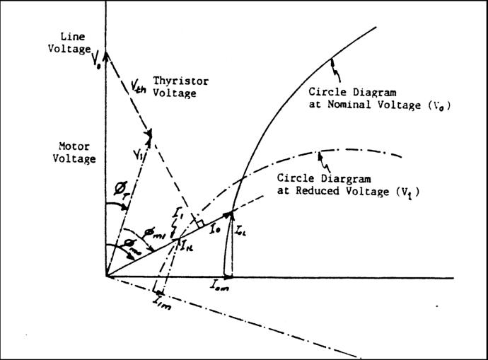 induction motor phasor diagrams