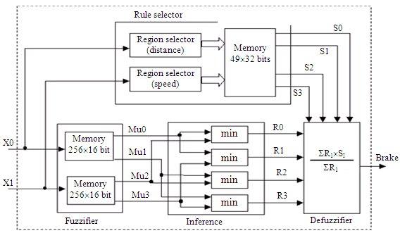 romans 8 block diagram