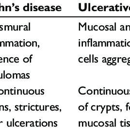 diagram of crohns disease