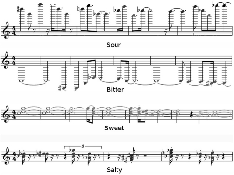 Typical music scores taken from improvisations on taste words A few