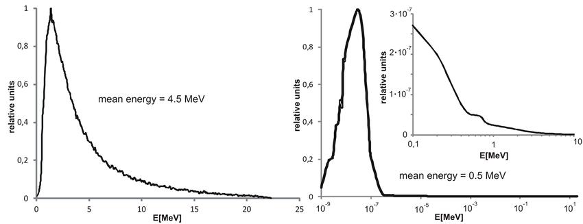 gamma rays diagram