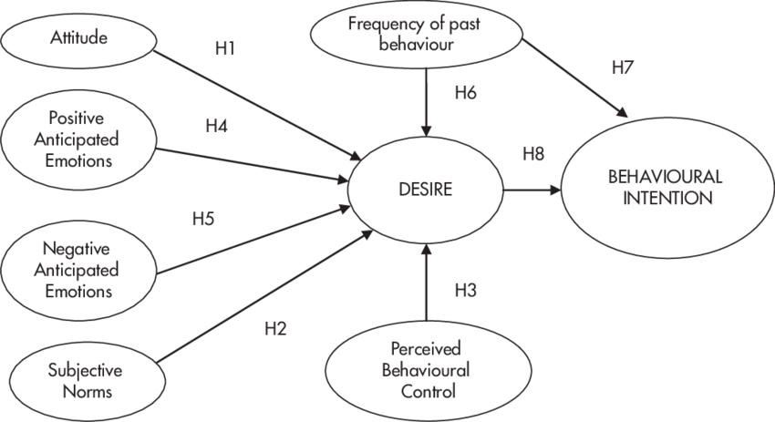 71 mgb diagram