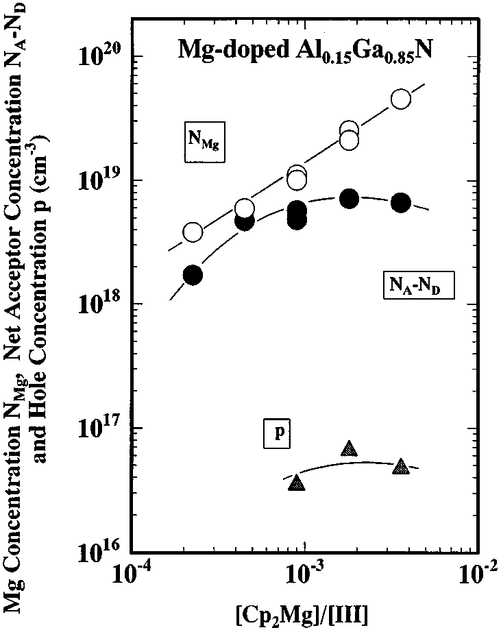 hall effect diagram