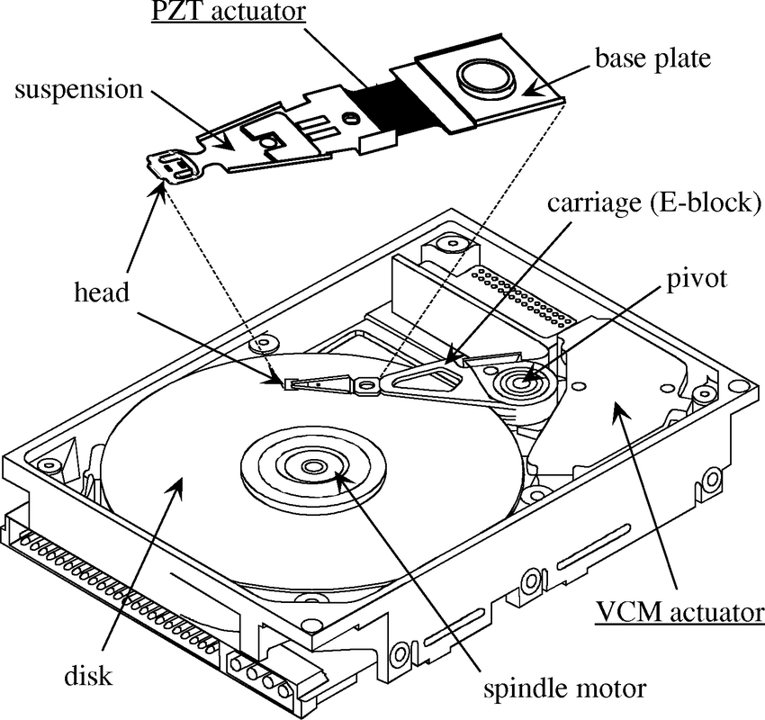 hdd motor schematic