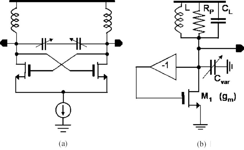 tank circuit lc tank lc