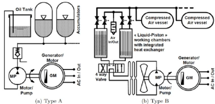 air pressure schematic symbols