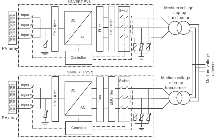 power grid wiring diagram