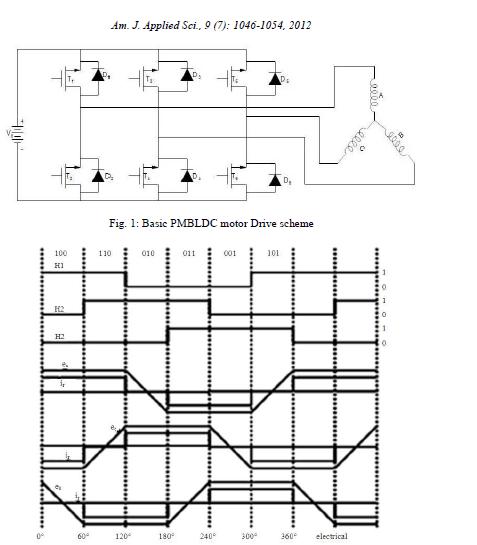 brushless dc motor controller circuit diagram