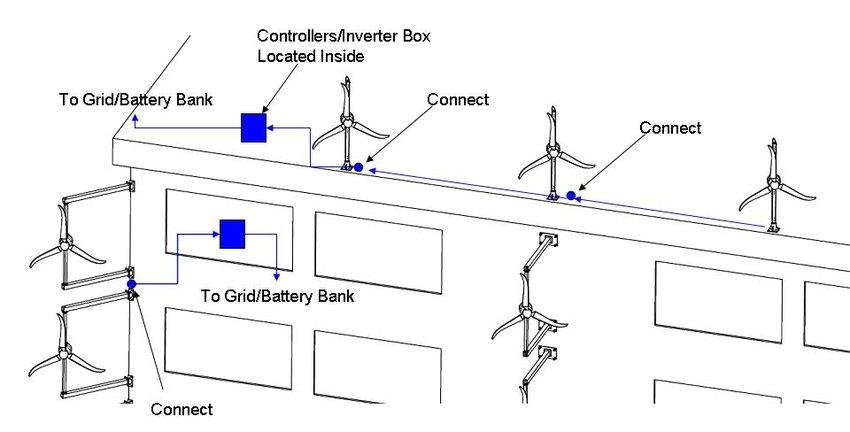 small wind turbine wiring