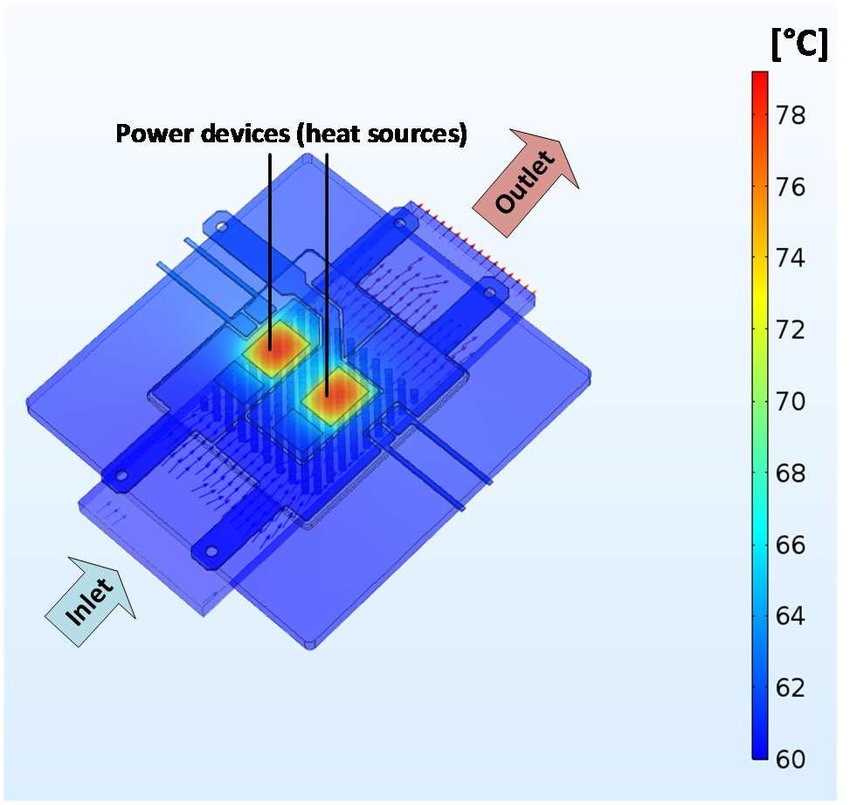 The surface temperature distribution of the IGBT leadframe power