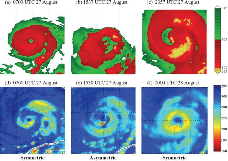 Brightness temperature K from satellite images of Hurricane
