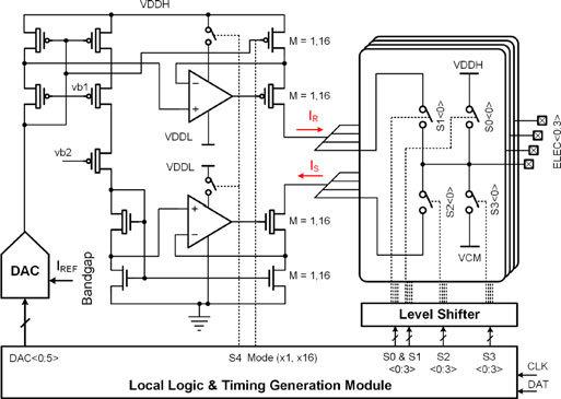 The proposed multi-mode stimulator module Each module demux to 4