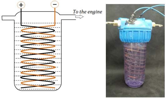 Schematic diagram and photograph of HHO fuel cell (see online