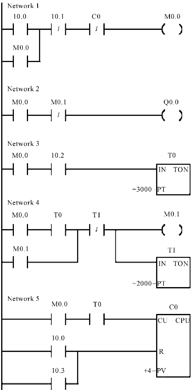 ladder logic diagram of a logic or gate