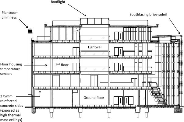 hvac ducting drawing pictures