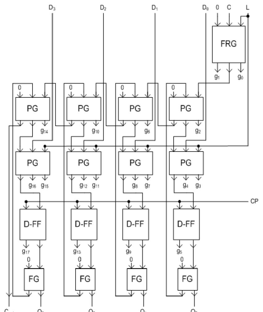 4 bit counter logic diagram