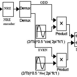 block diagram qpsk