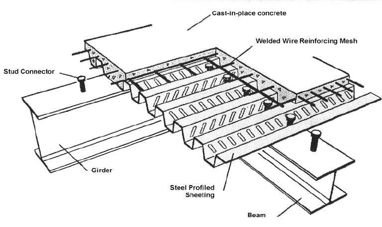 desk schematics