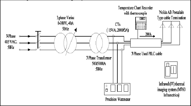 cat5e termination diagram