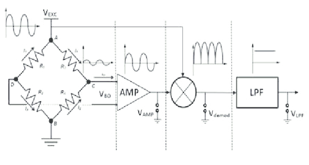 noise circuits