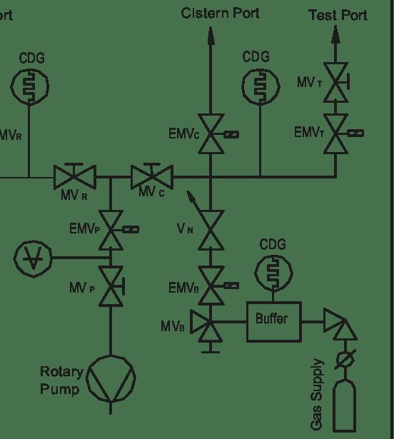 test for h r diagram